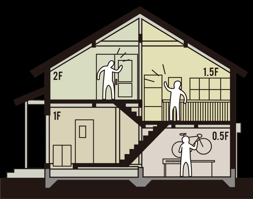 宇都宮市で建て替えをするならNEXT HAUS DESIGNのプラン01