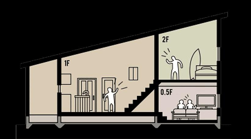 宇都宮市で平屋といえばNEXT HAUS DESIGNのプラン