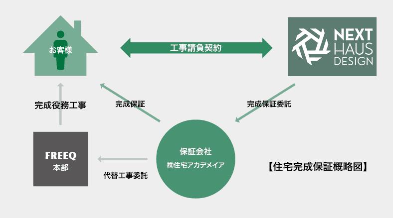 栃木県宇都宮市でBOOOTSならNEXT HAUS DESIGN