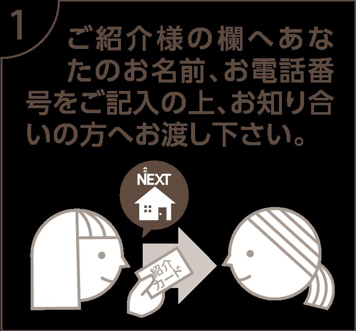 栃木県宇都宮のハウスメーカーNEXT HAUS DESIGNのご紹介カード03