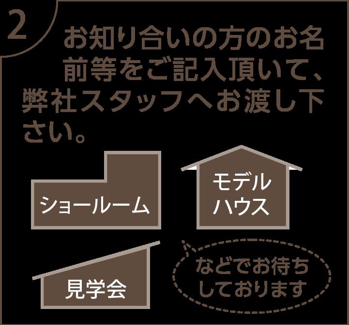 栃木県宇都宮のハウスメーカーNEXT HAUS DESIGNのご紹介カード04