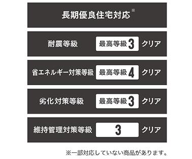 栃木県宇都宮市の注文住宅NEXT HAUS DESIGNのスペック