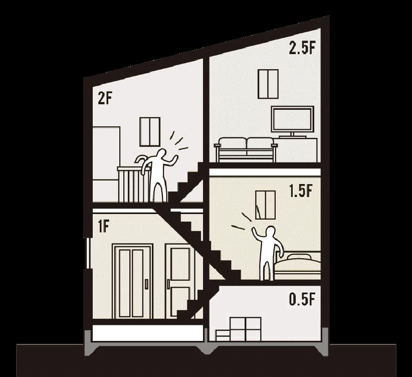 宇都宮市の住宅メーカーNEXT HAUS DESIGNのプラン01