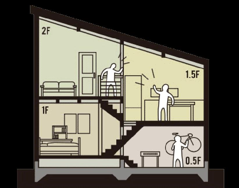 栃木県宇都宮市の住宅会社NEXT HAUS DESIGNのWAVEプラン01