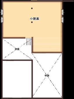 栃木県宇都宮市で新築一戸建てならネクストハウスデザイン