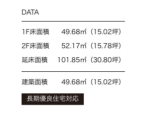 栃木県の工務店が建てるNEXT HAUS DESIGNのX-CREWSのプラン08
